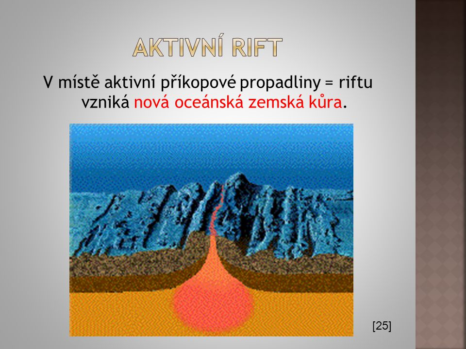 Aktivní rift V místě aktivní příkopové propadliny = riftu vzniká nová oceánská zemská kůra. [25]